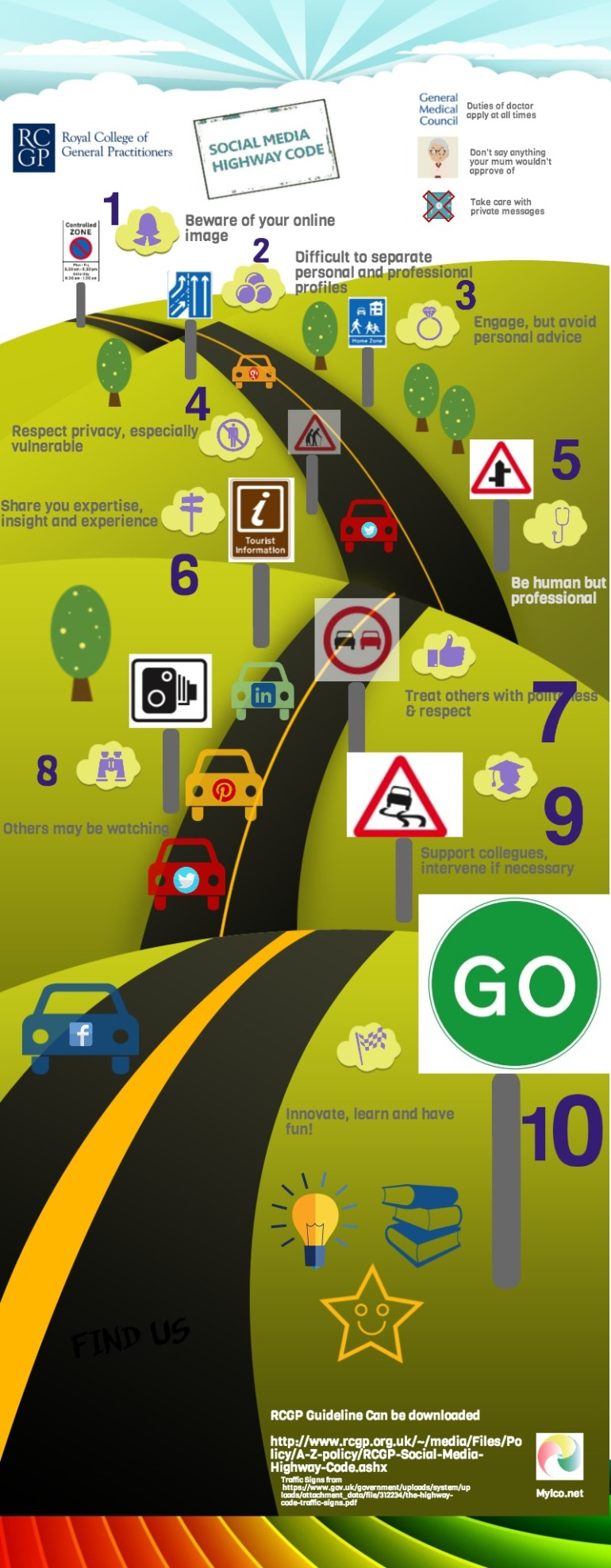 RCGP - Social Media Highway Code