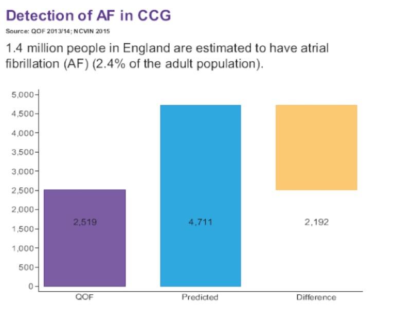 af-rates